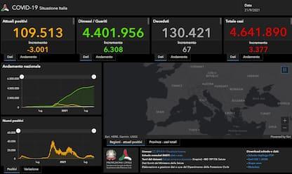 Coronavirus in Italia e nel mondo: news di oggi 21 settembre. DIRETTA