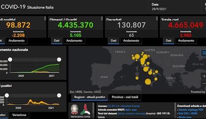 Covid in Italia e nel mondo, le ultime notizie di 28 settembre. LIVE