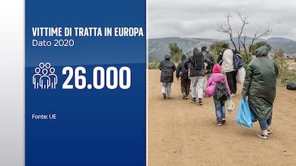 Il 18 ottobre è la Giornata europea contro la tratta di esseri umani