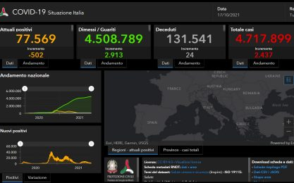Coronavirus in Italia e nel mondo: ultime news di oggi 17 ottobre