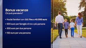 bonus vacanze 730