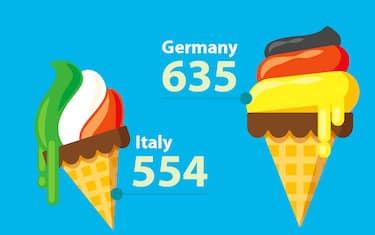 eurostat-gelati-hero-new