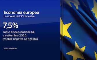 pil europa 2020