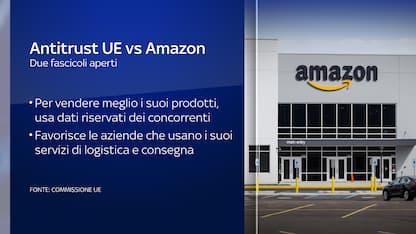 La Commissione Ue accusa Amazon: sfrutta i dati dei venditori
