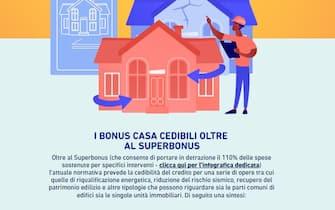 Infografica Abi su normativa cedibilità del credito d'imposta