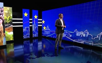 """Pillole di Recovery, seconda serie: """"ce lo chiede l'Europa"""""""