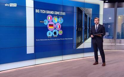 Google, Microsoft e Apple: risultati economici ancora alle stelle