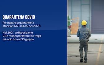 Quarantena Covid lavoratori, nel 2020 stanziati 663 milioni