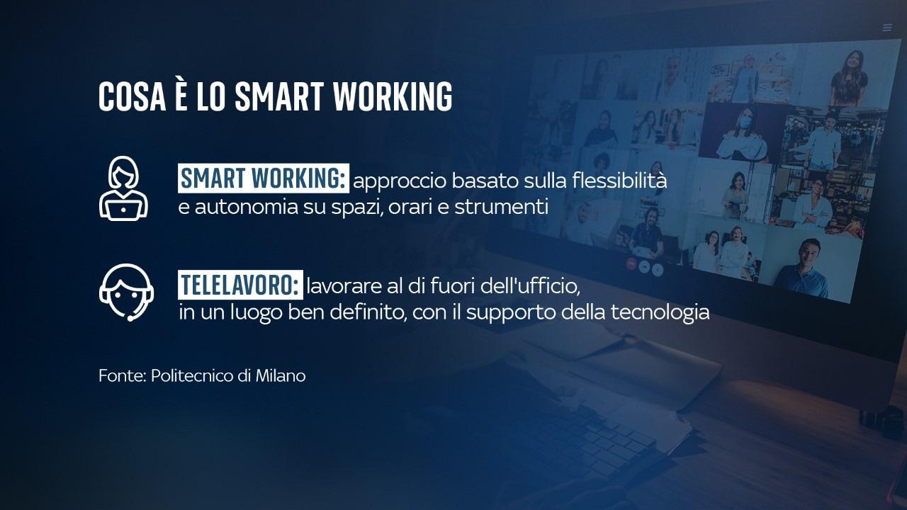 Cosa è lo smart working