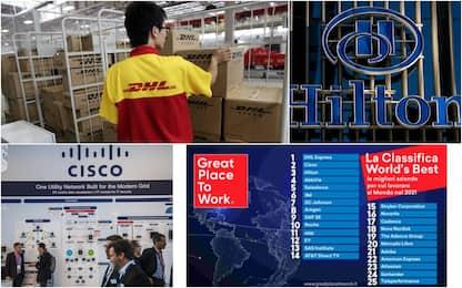 Le 25 migliori aziende multinazionali in cui lavorare nel 2021