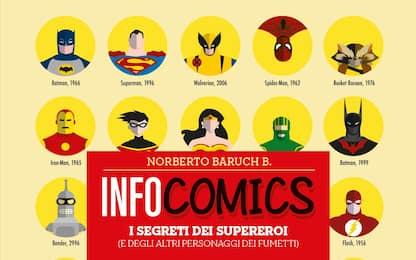 Infocomics, la storia dei fumetti spiegata con le infografiche