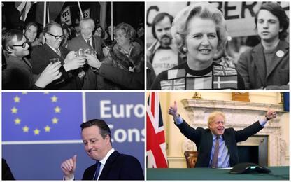 Brexit, 60 anni di rapporti difficili tra Europa e Regno Unito