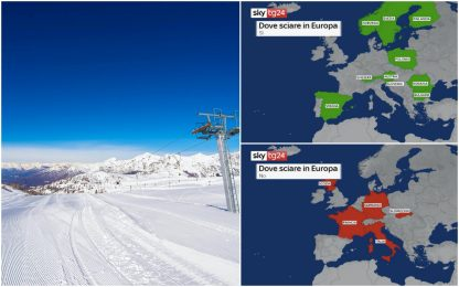 Covid, in quali Paesi europei si può sciare e in quali no
