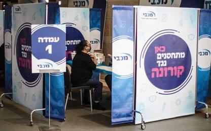 Covid Israele: da domenica terza dose per gli over 60