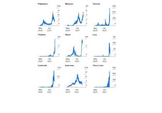 La grafica di Bloomberg sugli aumenti dei contagi nel sudest asiatico
