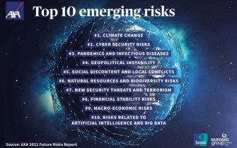 La classifica dei rischi emergenti 2021 di Axa