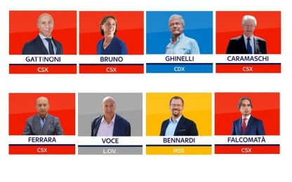 Risultati elezioni comunali: tutti i sindaci eletti al ballottaggio