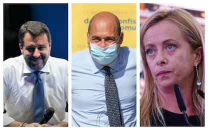 Sondaggi politici, Supermedia YouTrend per Agi: FdI terzo partito
