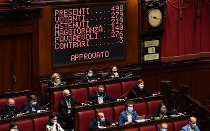 Recovery Fund, ok della Camera a risoluzione di maggioranza