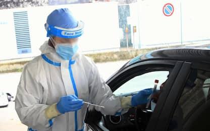 Covid, in Sicilia 1.240 nuovi casi su 10.875 tamponi