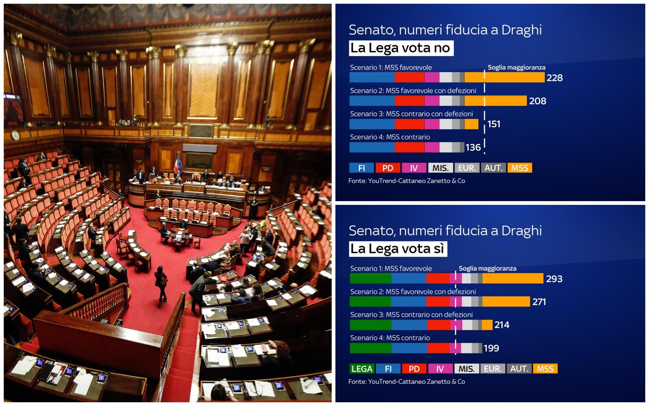 Governo Draghi, ecco le possibili maggioranze alla Camera e al Senato