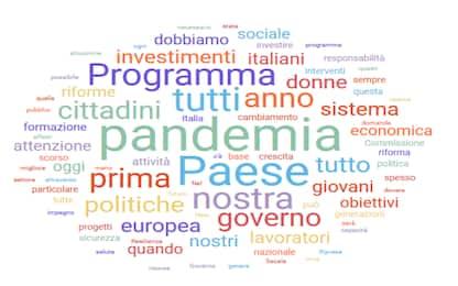 """Governo, da """"pandemia"""" a """"donne"""": le parole chiave di Draghi al Senato"""