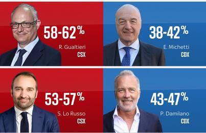 Ballottaggio elezioni comunali, i risultati in diretta
