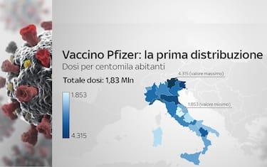 vaccino-ok-pfizer