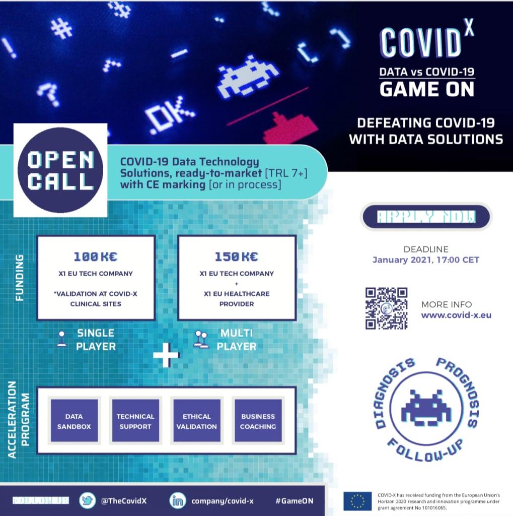 CovidX