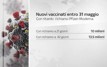 hero_vaccini