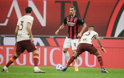 Milan-Roma 3-3, il risultato in diretta