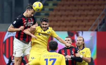 Milan-Verona 2-2: video, gol e highlights della partita di Serie A