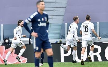 Serie A, la Juve cade col Benevento: tutti i risultati della giornata