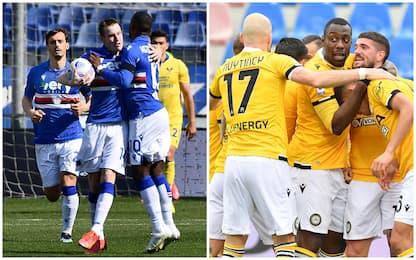 Serie A: vincono Sampdoria, Udinese e Sassuolo. Video e highlights
