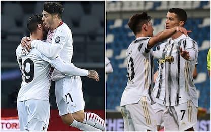 Serie A: ok Milan, Juventus, Lazio e Atalanta. Corsa Champions aperta