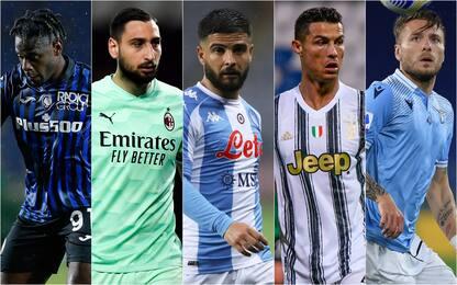 Serie A, corsa Champions League: tutte le combinazioni