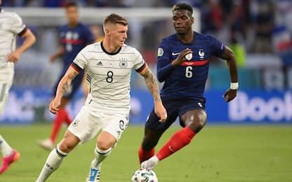Europei 2021, Ungheria-Portogallo 0-3. Francia-Germania 1-0. LIVE