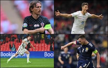 Euro 2020, oggi Croazia-Scozia e Rep. Ceca-Inghilterra. DIRETTA