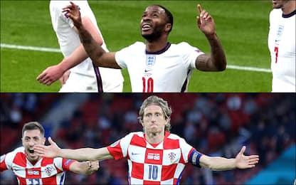 Euro 2020, Croazia-Scozia 3-1 e Rep. Ceca-Inghilterra 0-1. HIGHLIGHTS
