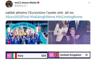 meme su italia inghilterra con il principe George