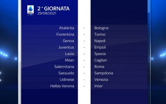 Serie A Calendario stagione 2021/2022 seconda giornata