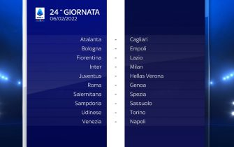 Serie A Calendario stagione 2021/2022 ventiquattresima giornata