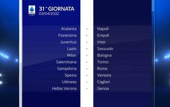 Serie A Calendario stagione 2021/2022 trentunesima giornata