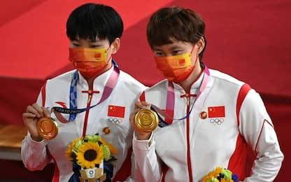 Tokyo 2020, spilla Mao Zedong su tuta atlete cinesi