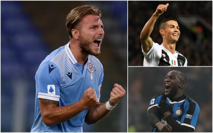 Serie A, Ciro Immobile vince la classifica marcatori