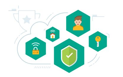 Kaspersky Security Cloud, protezione da virus e minacce web a 360°