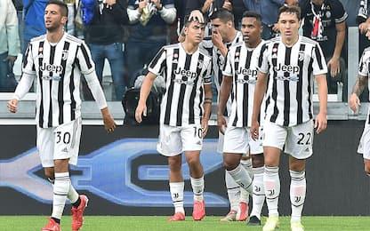 Juventus, la Consob apre indagine sulle plusvalenze del calciomercato