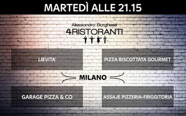 scheda_4ristoranti_MILANO