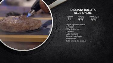 00-kitchen-sound-tagliata-spezie