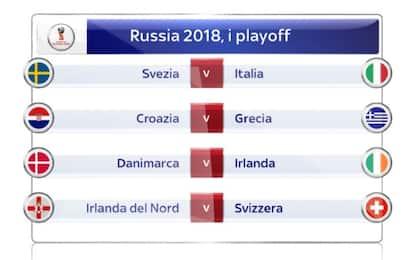 Playoff mondiale, sarà Svezia-Italia